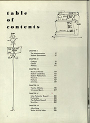 Page 10, 1955 Edition, University of Florida - Tower Seminole Yearbook (Gainesville, FL) online yearbook collection