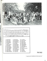 Page 49, 1972 Edition, University of Florida - Tower / Seminole Yearbook (Gainesville, FL) online yearbook collection