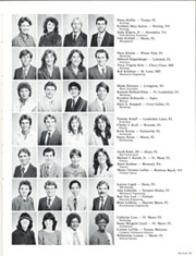 Page 285, 1983 Edition, University of Florida - Tower / Seminole Yearbook (Gainesville, FL) online yearbook collection