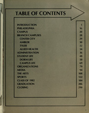 Page 7, 1982 Edition, Temple University - Templar Yearbook (Philadelphia, PA) online yearbook collection