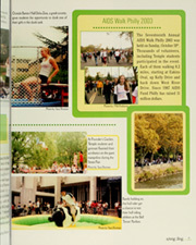 Page 11, 2004 Edition, Temple University - Templar Yearbook (Philadelphia, PA) online yearbook collection
