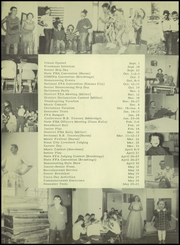 Page 8, 1954 Edition, Miller High School - Rustler Yearbook (Miller, SD) online yearbook collection