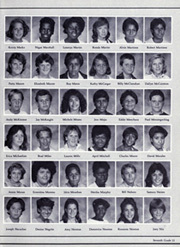 Page 15, 1986 Edition, Serrano Middle School - Catch It Yearbook (San Bernardino, CA) online yearbook collection