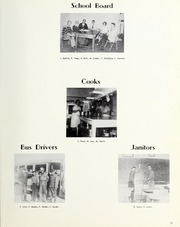 Page 17, 1959 Edition, Hill City High School - Ranger Yearbook (Hill City, SD) online yearbook collection