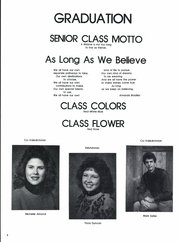 Page 12, 1986 Edition, Parker High School - Annual Yearbook (Parker, SD) online yearbook collection