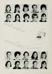 Page 36, 1966 Edition, Highland Junior High School - Fling Yearbook (Highland, CA) online yearbook collection