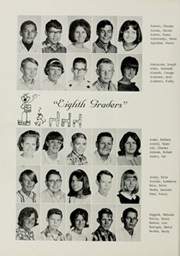Page 42, 1966 Edition, Highland Junior High School - Fling Yearbook (Highland, CA) online yearbook collection