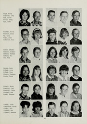Page 47, 1966 Edition, Highland Junior High School - Fling Yearbook (Highland, CA) online yearbook collection