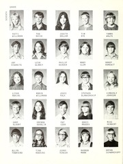 Page 38, 1975 Edition, Montpelier Middle School - Montpelier Yearbook (Montpelier, IN) online yearbook collection