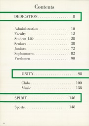 Page 10, 1964 Edition, Hillsboro High School - Hillsburro Yearbook (Nashville, TN) online yearbook collection