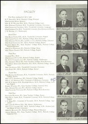 Page 10, 1941 Edition, Central High School - Megaphone Yearbook (Nashville, TN) online yearbook collection
