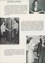 Page 20, 1965 Edition, Two Rivers High School - Cutlass Yearbook (Nashville, TN) online yearbook collection