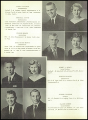 Page 16, 1957 Edition, Sumner County High School - Panther Yearbook (Portland, TN) online yearbook collection