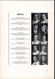 Page 16, 1935 Edition, Peabody Demonstration School - Volunteer Yearbook (Nashville, TN) online yearbook collection