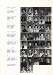 Page 14, 1980 Edition, Snowden Junior High School - Yearbook (Memphis, TN) online yearbook collection