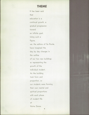 Page 8, 1959 Edition, Notre Dame High School - Saroute Yearbook (San Jose, CA) online yearbook collection
