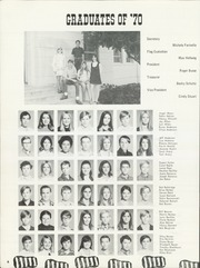 Page 10, 1970 Edition, Toll Middle School - Titan Yearbook (Glendale, CA) online yearbook collection