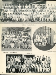 Page 12, 1957 Edition, Thomas Starr King Middle School - Echoes Yearbook (Los Angeles, CA) online yearbook collection
