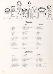Page 28, 1958 Edition, Garfield Junior High School - Gleaner Yearbook (Berkeley, CA) online yearbook collection
