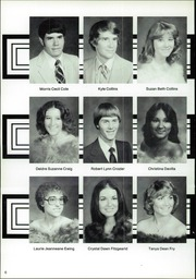 Page 10, 1981 Edition, Dimmitt High School - Bobcat Yearbook (Dimmitt, TX) online yearbook collection