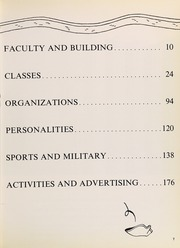 Page 11, 1957 Edition, Thomas Jefferson High School - Document Yearbook (Dallas, TX) online yearbook collection