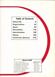Page 7, 1964 Edition, Denton High School - Bronco Yearbook (Denton, TX) online yearbook collection