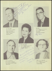 Page 11, 1955 Edition, Midway High School - Panther Paw Yearbook (Waco, TX) online yearbook collection