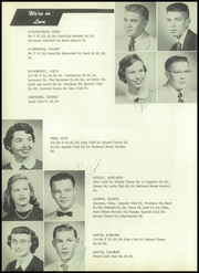 Page 38, 1954 Edition, Pampa High School - Harvester Yearbook (Pampa, TX) online yearbook collection