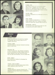 Page 41, 1954 Edition, Pampa High School - Harvester Yearbook (Pampa, TX) online yearbook collection