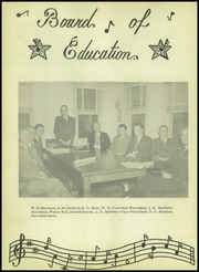 Page 10, 1948 Edition, Thomas A Edison High School - Spark Yearbook (San Antonio, TX) online yearbook collection