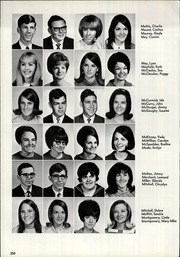 Page 246, 1968 Edition, Amarillo High School - La Airosa Yearbook (Amarillo, TX) online yearbook collection