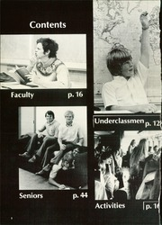 Page 6, 1975 Edition, St Marks School of Texas - Marksmen Yearbook (Dallas, TX) online yearbook collection