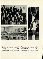 Page 11, 1974 Edition, Roosevelt High School - Eagle Yearbook (Lubbock, TX) online yearbook collection