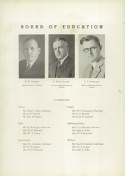 Page 12, 1938 Edition, North Dallas High School - Viking Yearbook (Dallas, TX) online yearbook collection