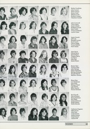Page 149, 1980 Edition, Nimitz High School - Valhalla Yearbook (Irving, TX) online yearbook collection