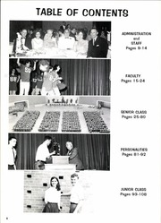 Page 10, 1968 Edition, W W Samuell High School - Torch Yearbook (Dallas, TX) online yearbook collection