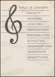 Page 7, 1954 Edition, Grand Prairie High School - Geep Yearbook (Grand Prairie, TX) online yearbook collection
