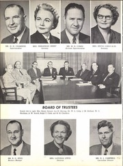 Page 10, 1955 Edition, Grand Prairie High School - Geep Yearbook (Grand Prairie, TX) online yearbook collection