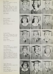 Page 81, 1956 Edition, Thomas Jefferson High School - Yellow Jacket Yearbook (Port Arthur, TX) online yearbook collection