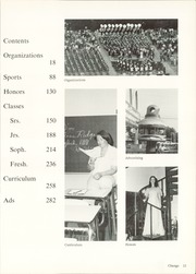 Page 17, 1977 Edition, Longview High School - Lobo Yearbook (Longview, TX) online yearbook collection