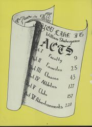 Page 12, 1953 Edition, Abilene High School - Flashlight Yearbook (Abilene, TX) online yearbook collection