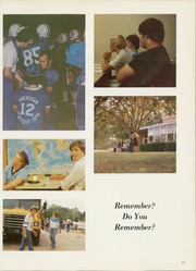 Page 17, 1981 Edition, Daingerfield High School - Den Yearbook (Daingerfield, TX) online yearbook collection