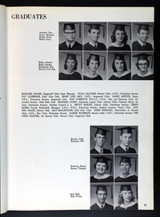 Page 55, 1960 Edition, Sam Houston High School - Co Lon Neh Yearbook (Houston, TX) online yearbook collection