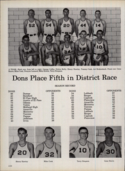 Page 226, 1964 Edition, Palo Duro High School - Conquistador Yearbook (Amarillo, TX) online yearbook collection