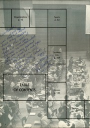 Page 6, 1982 Edition, James E Taylor High School - Stampede Yearbook (Katy, TX) online yearbook collection