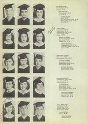 Page 12, 1946 Edition, Ballinger High School - Paw Prints Yearbook (Ballinger, TX) online yearbook collection