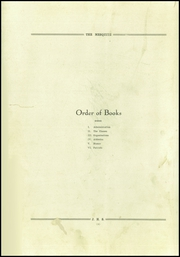 Page 8, 1922 Edition, Jacksboro High School - Fang Yearbook (Jacksboro, TX) online yearbook collection