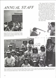Page 126, 1983 Edition, Greenwood High School - Roundup Yearbook (Midland, TX) online yearbook collection