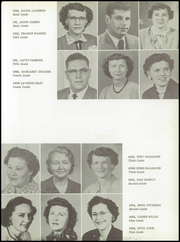 Page 15, 1955 Edition, Stratford High School - Elk Yearbook (Stratford, TX) online yearbook collection