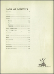 Page 7, 1958 Edition, Iraan High School - Rimrock Yearbook (Iraan, TX) online yearbook collection
